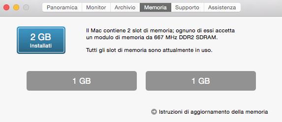 Memoria di questo Mac